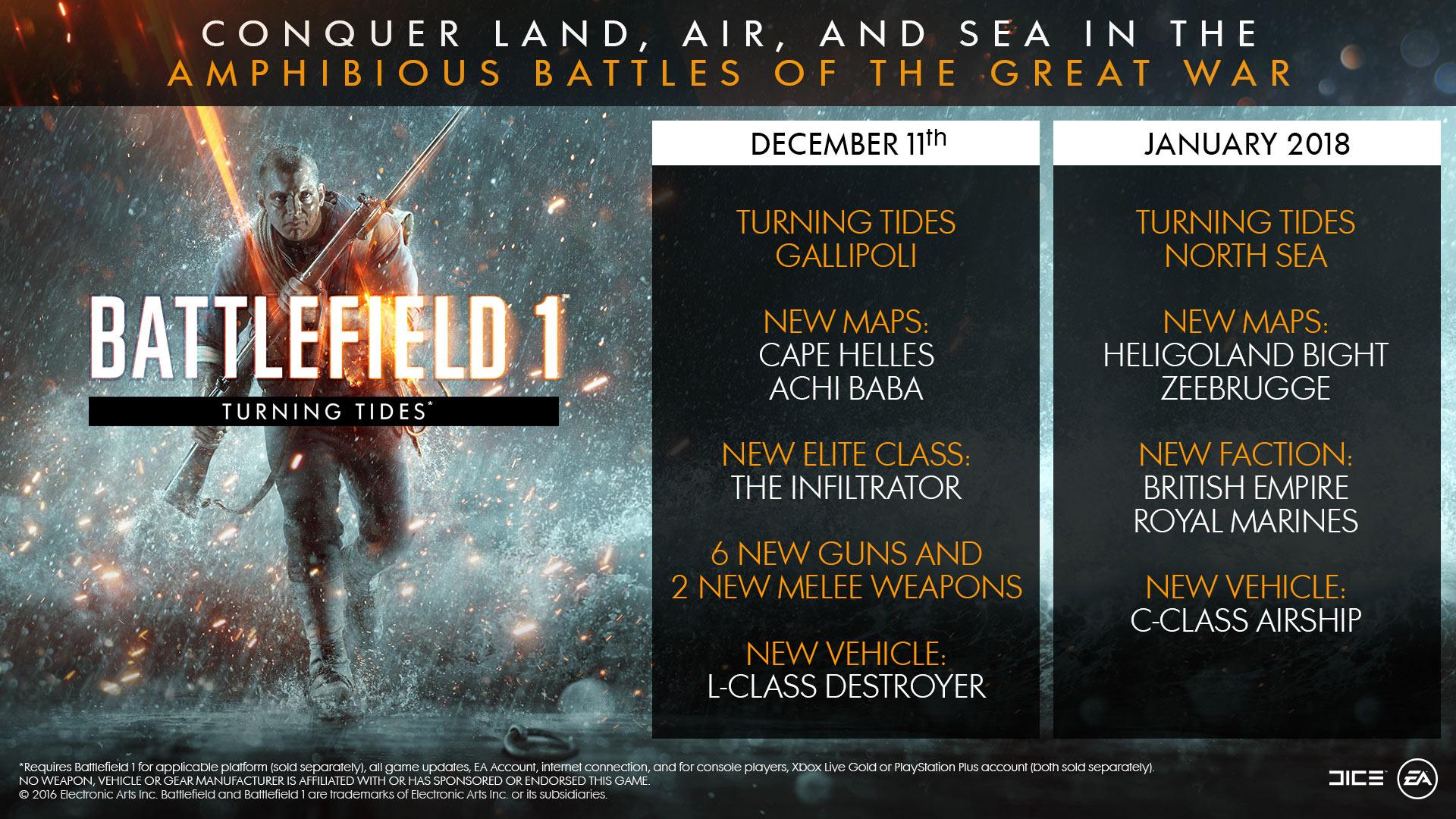 Battlefield 1 Turning Tides Dlc Info Neogaf