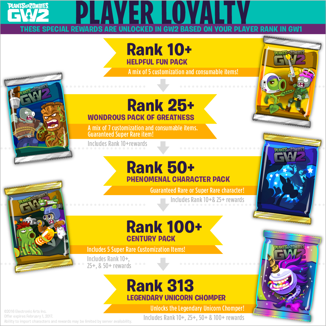 Player Loyalty Rewards in Plants vs Zombies Garden Warfare 2